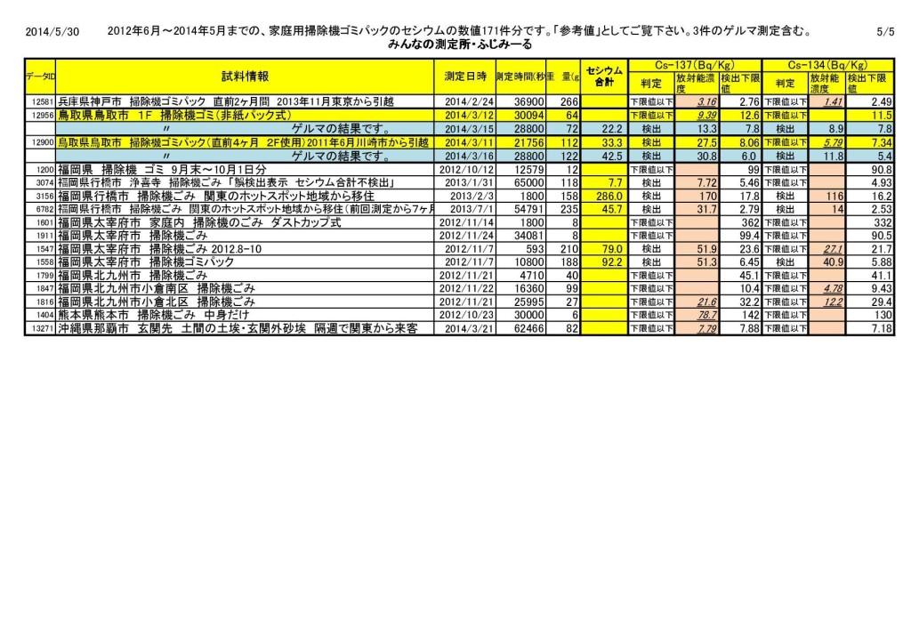 20140529-1-5 ゴミパック データ作成用原本-005